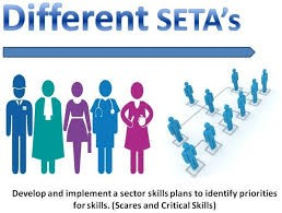 "Want to know more about services seta (servicesseta)? BOTI offers business training programmes across South Africa. Book now! Get to know the ins and outs of what Services SETA is all about The General SETA landscape What does SETA stand for? In its basic terms, SETA stands for SECTOR Education and Training Authority which is a vocational skills training organisation in South Africa. There are currently 21 SETAs at this stage and each one is responsible within its own jurisdiction for the management and creation of learnerships, unit-based skills programmes, internships and apprenticeships. In South Africa, each and every industry and occupation is covered by one of the individual SETAs. The establishment of SETA It was in 1996 that experts came to the conclusion that South Africa nothing short of a skills revolution in order to survive a highly competitive global marketplace. Hence, in 1998 Parliament ratified the Skills Development Act. The act defined a new Sector Training and Education Authority (SETA) system. In April 2010, South Africa's Higher Education and Training Minister gave a statement which involved the public release of the proposed new landscape of what the SETA should look like. In terms of this proposed new landscape the then current 23 SETAs were reduced to 21 SETAs. Want to know more about services seta (servicesseta)? BOTI offers business training programmes across South Africa. Book now! Services Sector Education and Training Authority (Services SETA) In March 2000, the Services Sector Education and Training Authority (Services SETA) was established and registered in terms of the skills development Act of 1998. Services SETA is responsible for the disbursement of the training levies payable by all employers in South Africa which are collected by the South African Revenue Service (SARS) via the Department of Higher Education and Training (DHET), and are disbursed through a management system motivated by skills requirement assessment and monitoring. The Services SETA ensures that the skill requirements of the services sector are identified and that adequate and appropriate skills are readily available. Through achieving a more favourable balance between demand and supply, the Services SETA contributes to the improvement of sector skills and ensures that education and training: • Is provided subject to validation and quality assurance • Meets agreed standards within a national framework • Ensures that new entrants to the labour market are adequately trained • Acknowledges and enhances the skills of the current work force. Want to know more about services seta (servicesseta)? BOTI offers business training programmes across South Africa. Book now! Services SETA Vision, Mission and Values Vision To serve, to deliver, for renewal, for prosperity. Mission Facilitation of quality skills development for employment and entrepreneurship in the Services Sector for national economic growth. Values • Accountability • Innovation • Integrity • Professionalism • Responsiveness SETA Training From our understanding of the description previously outlined, SETA stands for Sector Education and Training Authority and a SETA is therefore a body that is responsible for overseeing skills development and training within a particular industry sector. Different SETAs were established for the different industry sectors in terms of the Skills Development Act 97 of 1998. A SETA can also be accredited by the South African Qualifications Authority (SAQA) as an Education and Training Quality Assurance body (ETQA), which allows the SETA to accredit training providers that provide education and training in its sector. Want to know more about services seta (servicesseta)? BOTI offers business training programmes across South Africa. Book now! The role of a SETA in a nutshell with respect to training A SETA's primary role is to improve and develop skills within its sector, to identify skills development needs, and to ensure that national standards are maintained. In order to achieve this goal, a SETA will develop and implement a sector specific skills plan, and will monitor education and training within that sector. Once a SETA has been accredited by SAQA as an ETQA, it also evaluates and accredits training providers within its sector. SETAs are also responsible for the following tasks: • Administer the funds that are collected in terms of the Skills Development Levy • Promote the creation of learnerships within the relevant sector • Perform quality assurance functions in order to ensure that the applicable standards are being maintained • Aim to ensure that learners and members of the workforce have the skills that are required by the relevant industry sectors. Detailed description of the various functions of SETAs • The development of a sector skills plan to describe the trends in each sector, the skills that are in demand and to identify priorities for skills development. • Implement the plan. • Develop and administer learnerships, which include the traditional apprenticeships of the past, and combine practice and theory. However, learnerships go beyond 'blue-collar"" trades — they also prepare people for jobs in the new services sector and for higher para-professional occupations. • Support the implementation of the National Qualifications Framework, on which any qualification or learning outcome can be registered. • Undertake quality assurance. In promoting quality provision, SETAs accredit education and training providers, monitor provision to ensure that programmes are being followed, register assessors, collaborate with other education and training quality (ETQ) assurers, report to the South African Qualifications Authority on how they fulfil the ETQ role and disburse levies collected from employers in their sector. Employers pay 1% of their salary payroll to the South African Revenue Services (SARS) on a monthly basis. The SETA uses 10% of the money to cover administration costs. Approximately 70% can be claimed back by companies. The remaining 20% goes to the national skills fund. • Report to the minister and the South African Qualifications Authority. SETAs are statutory bodies. This means that they are established by Act of Parliament and are given clear responsibilities to be discharged in the public interest. The levy collected from employers is public money. The director general of the Department of Labour is the accounting officer. SETAs must, therefore, report to the director general on the efficient and effective use of funds. • SETAs are also governed by the Public Finance Management Act, the provisions of which are designed to ensure that public bodies operate in a manner that is not wasteful or irresponsible. To make SETAs publicly accountable, and to give them the full responsibility and scope to organise their work, each SETA is required to enter into a Service Level Agreement (SLA) with the Department of Labour. • Each SETA must draw up a sector skills plan (SSP), which is important when making decisions about the priorities for skills development. The SSP provides the framework and background for the SETA's actions. Want to know more about services seta (servicesseta)? BOTI offers business training programmes across South Africa. Book now! SETA accreditation According to the South African Qualifications Authority (SAQA), accreditation means that a person, a body or an institution has been certified as ""having the capacity to fulfill a particular function in the quality assurance system set up by the South African Qualifications Authority."" SETA accreditation can only be attained by a training provider if the training provider successfully completes the stringent application process prescribed by the relevant SETA. SETA accreditation is therefore the result of a process whereby a SETA determines whether a training provider has the necessary capacity and ability to provide quality training in line with National Qualifications Framework (NQF) standards. The purpose of SETA Accreditation The purpose of SETA accreditation is to ensure that education and training is of a high standard and quality and that it is relevant to the needs of the industry sector in question. If a training provider has SETA accreditation, it means that the training provider's courses comply with the NQF standards and that the courses offered have been evaluated to ensure that they are in line with these standards. Want to know more about services seta (servicesseta)? BOTI offers business training programmes across South Africa. Book now! Uniformity of training SETA accreditation also aims to ensure that there is uniformity of similar courses offered by different training providers. SETA accreditation therefore provides the assurance that a training provider will be capable of providing relevant training and education that is in line with national standards. Another purpose of SETA accreditation is to ensure that the courses being offered by accredited training providers are relevant to industry needs and will equip students with the skills required in the workplace. Benefits of SETA accreditation to students If a student completes a SETA accredited course through a training provider that has SETA accreditation, the student can earn the appropriate NQF credits. NQF credits can count towards full qualifications that are recognised throughout South Africa. In other words, SETA accreditation means that a course or qualification can be formally recognised. This is of benefit to the student, as employers in certain sectors often require their employees to be in possession of formal qualifications. Formal recognition is also beneficial to students who wish to change from one course to another without having to repeat subjects or courses that they may already have completed. SETA accreditation is also an indication to students that a training provider is reputable, and not a fly-by-night institution. Another benefit of SETA accreditation is that it assures students that they will be receiving training that they will be able to apply in the workplace and that they will be equipped with skills that are sought after by employers within the particular industry sector. SETA accreditation process How the SETA accreditation process works Each SETA is responsible for the accreditation of training providers within its own industry sector, and as a consequence sets out its own accreditation process which needs to be followed. Nevertheless, the processes for the different SETAs are fairly similar. The first step in the accreditation process would be for a training provider to determine which SETA's accreditation it requires which will depend on the training provider's primary focus, in other words which sector its courses predominantly fall under. As an example, if a training provider wants to be accredited as a training provider for SETA accredited accounting courses, it should apply to FASSET, which is the SETA for Finance, Accounting, Management Consulting and other Financial Services. Training providers can only apply for SETA accreditation of unit standards (modules) or qualifications that are registered on the National Qualifications Framework (NQF). Once a training provider has determined which SETA's accreditation it requires, it should consult the relevant SETA in order to establish the specific application requirements and what steps need to be followed. The process usually involves the submission of an application form along with a comprehensive set of supporting documents. The next step involves the SETA going through the necessary evaluation process in terms of the application and carrying out a site evaluation in order to determine whether the training provider meets all the necessary requirements. Should the training provider meet the necessary requirements, it will be accredited. Should the training provider not pass the evaluation, it may be given a time period in which to take remedial action. Should such remedial action be taken within the allowed time period, accreditation may be granted, otherwise the provider will need to re-apply. The application process can take up to approximately 10 weeks to complete. Want to know more about services seta (servicesseta)? BOTI offers business training programmes across South Africa. Book now! Different types of accreditation processes Services SETA accreditation process • The Services SETA only accepts online applications. • The training provider will need to prepare all the required documents and complete an application form and then submit such to the Services SETA electronically. • Once the Services SETA has received the application, it will do a compliance check to make sure that all the necessary requirements have been met, and if it finds that the training provider complies with such requirements, it will conduct a site evaluation of the training provider. • The training provider will then be notified of the outcome of the evaluation process, and may in certain circumstances be required to take remedial action in order to ensure that it measures up to the required standards before accreditation will be granted. The FASSET accreditation process • The training provider is required to submit the completed application form and all the relevant attachments to FASSET. • FASSET will then perform an internal evaluation of the application, which it is estimated can take between 6 to 8 weeks to complete. • Should the training provider pass the evaluation accreditation will be granted. • FASSET takes a developmental approach to its evaluation, which means that a training provider will be given 6 months in which to remedy any shortcomings which may have been established during the evaluation. If such shortcomings are satisfactorily remedied within the 6 months period the provider will be accredited. Should this not be the case the training provider may re-apply. General requirements for SETA accreditation • The training provider should be properly registered in terms of applicable legislation. • The training provider must have a Quality Management System (QMS) in place. In its application guidelines, FASSET defines a QMS as ""the combination of processes used to ensure that the degree of excellence specified is achieved."" A QMS consists of the policies and procedures that determine how the training provider ensures the quality of its training. • The training material must be aligned with the unit standards on the National Qualifications Framework (NQF). • The training provider must have assessors and moderators that are properly registered to do assessment and moderation of the unit standards that are to be accredited. • The different SETAs may have their own accreditation requirements in addition to the general requirements listed above. These additional requirements can be found on the relevant SETA's website, or can be obtained by contacting the SETA in question. The SETA accreditation requirements set a high standard with which training providers must comply. This is to ensure that a high standard of education and training will be maintained nationally, and that students are equipped with relevant skills. In order to comply with the accreditation requirements, a training provider has to be well organised and should have all the necessary documentation, policies and procedures in place. This means that great value is attached to having SETA accreditation, and SETA accredited training is therefore in high demand. Comprehensive list of SETAS in South Africa AgriSETA Agricultural Sector Education and Training Authority BANKSETA Banking Sector Education and Training Authority CETA Construction Education and Training Authority CHIETA Chemical Industries Sector Education and Training Authority CTFL Clothing, Textiles, Footwear and Leather Sector Education and Training Authority ESETA Energy Sector Education and Training Authority ETDP Education, Training and Development Practices Sector Education and Training Authority FASSET Financial and Accounting Services Sector Education and Training Authority FIETA Forest Industry Sector Education and Training Authority FOODBEV Food and Beverage Manufacturing Industry Sector Education and Training Authority FP&MSETA Fibre Processing and Manufacturing Sector Education and Training Authority HWSETA Health and Welfare Sector Education and Training Authority INSETA Insurance Sector Education and Training Authority ISETT Information Systems, Electronics and Telecommunications Technologies Sector Education and Training Authority LGSETA Local Government Sector Education and Training Authority MERSETA Manufacturing, Engineering and Related Services Sector Education and Training Authority MICT Media, Information and Communication Technologies Sector Education and Training Authority MQA Mining Qualifications Authority PSETA Public Service Sector Education and Training Authority SASSETA Safety and Security Sector Education and Training Authority SERVICES SETA Services Sector Education and Training Authority TETA Transport Sector Education and Training Authority W&RSETA Wholesale and Retail Sector Education and Training Authority Contact details for each SETA in South Africa • Bankseta — Banking Seta Sibusiso Molefe Tel: (011) 805 9661, Fax: (011) 805 8348 E-mail: sibusisom@bankseta.org.za PO Box 11678, Vorna Valley, 1686 Block 6, Thornhill Office Park, 94 Bekker Road, Midrand Website: www.bankseta.org.za • Chieta — Chemical Industries Education and Training Authority Helen Mdakane Tel: (011) 726 4026, Fax: (011) 726 7777 E-mail: cduplessis@chieta.org.za PO Box 961, Auckland Park, 2006 No 2 Clamart Road, Richmond, Johannesburg Website: www.chieta.org.za • Ceta — Construction Education and Training Authority Helen Brown Tel: (011) 265 5915 Fax: (011) 265 5924/5925 or 312 1747 E-mail: helen@ceta.co.za Box 1955, Halfway House, 1685 2nd Floor, Unit 5, Momentum Business Park, Main Road, Midrand Website: www.ceta.org.za • Didteta — Diplomacy, Intelligence, Defence, and Trade and Industry Seta Roy Ngcobo Tel: (012) 663 6983, Fax: (012) 663 4878 E-mail: rngcobo@didteta.co.za PO Box 11210, Centurion, 0046 Die Anker Building, Room 404, 1279 Mike Crawford Avenue, Centurion Website: www.didteta.co.za • Eseta — Energy Seta Andy Mashaile Tel: (011) 838 0117, Fax: (011) 838 0119 E-mail: andym@eseta.org.za PO Box 5983, Johannesburg, 2001 35 Prichard Street, 1066 Building, 19th Floor, Johannesburg • ETDP Seta — Education, Training and Development Practices Seta Tel: (011) 517 3720, Fax: (011) 807 5621 E-mail: enquiries@etdpseta.org.za PO Box 5734, Rivovia, 2128 Tuscany Office Park, Building 10, Coombe Palce, Rivonia • Fasset — Financial and Accounting Services Juliet Gillies Tel: (011) 476 8570, Fax: (011) 476 5756 E-mail: juliet.gillies@fasset.org.za PO Box 6801, Cresta, 2118 Block A, 306 3rd Floor, Eva Office Park, corner of Beyers Naude and Judges Avenue, Blackheath, Johannesburg Website: www.fasset.org.za • Fieta — Forest Industries Seta Derek Weston (CEO) Tel: (011) 712 0600, Fax: (011) 712 0601 E-mail: Mail@fieta.org.za Box 31276, Braamfontein, 2017 7th Floor, Rennies House, 19 Ameshoff Street, Braamfontein Website: www.fieta.org.za • Foodbev — Food and Beverages Manufacturing Industry Seta Liezl Gerryts Tel: (011) 802 1211, Fax: (011) 802 1518 E-mail: Liezlg@foodbev.co.za PO Box 245, Gallo Manor, 2052 The Woodlands, Building 23, 2nd Floor, Woodlands Drive, and Western Services Road, Woodmead • HWSETA — Health and Welfare Seta Refilwe Koloti Tel: (011) 622 6852, Fax: (011) 616 8939 E-mail: refilwek@hwseta.org.za P/Bag X15, Gardenview, 2047 10 Bradford Road, Bedfordview • ISETT — Information Systems, Electronics and Telecommunications Technologies Bongi Mthethwa Tel: (011) 805 5115 Fax: (011) 805 6833 E-mail: bongi.mthethwa@isett.org.za PO Box 5585 Halfway House 1685 Gallagher House, West Wing, 3rd Level, Block 2, Halfway House, Midrand Website: www.isett.org.za • Inseta — Insurance Seta Kim van Niekerk Tel: (011) 484 0722, Fax: (011) 484 0862 E-mail: dovetail@netactive.co.za PO Box 32035, Braamfontein, 2017 Oakhurst, 11 St Andrews Road, Parktown • LGWSETA — Local Government, Water and Related Services Seta Shirley Pressly Tel: (011) 456 8579, Fax: (011) 450 4948 E-mail: shirleyp@lgwseta.co.za PO Box 1964, Bedfordview, 2008 20 Skeen Boulevard, Bedfordview • Mappp — Media, Advertising, Publishing, Printing and Packaging Joan Muller Tel: (021) 949 1463, Fax: (021) 949 1468 E-mail: muller@mappp-seta.co.za PO Box 2847, Bellville, 7530 101 Voortrekker Road, Bellville • Merseta — Manufacturing, Engineering and Related Seta Chantelle Oosthuizen Tel: (011) 492 1533, Fax: (011) 492 1542 E-mail: coosthuizen@merseta.org.za PO Box 61826, Marshalltown, 2107 Metal Industries House, 6th Floor, 42 Anderson Street, Johannesburg • MQA — Mining Qualifications Authority Menzi Mthwecu (CEO) Tel: (011) 403 7946, Fax: (011) 403 8424 E-mail: MelanyB@mqa.org.za Private Bag X66, Braamfontein, 2017 33 Hoofd Street, 4th Floor, Forum 2, Braampark, Braamfontein • PAETA — Primary Agriculture Education and Training Authority Machiel van Niekerk (CEO) Tel: (012) 325 1655, Fax: (012) 325 1677 E-mail: machielvn.paeta@agric.co.za PO Box 26024, Arcadia, 0007 2nd Floor, Potato House, 529 Belvedere Street, Arcadia, Pretoria • Poslec — Police, Private Security, Legal and Correctional Services Hennie Richards Tel: (011) 805 0084, Fax: (011) 805 6630 E-mail: bnake@poslecseta.org.za PO Box 7612, Halfway House, 1685 19 Richards Drive, 3rd Level East Gallagher House, Gallagher Estate, Midrand Website: www.poslecseta.org.za • PSETA — Public Services Seta Lawrence Tsipane Tel: (012) 314 7208, Fax: (012) 323 2386 E-mail: lawrenceT@dpsa.gov.za Private Bag X 916, Pretoria, 0001 Transvaal House, corner of Vermeulen and Van der Walt streets, Pretoria • Services — Services Seta Bronwyn Wynne Tel: (011) 715 1800 Toll-free call centre: 0861 10 1148 Fax: (011) 726 4416 E-mail: BronwynW@serviceseta.org.za PO Box 3322, Houghton, 2040 14 Sherbourne Road, Parktown Website: www.serviceseta.org.za • Setasa — Secondary Agriculture Seta Tel: (012) 365 2827, Fax: (012) 348 1445 E-mail: info@setasa.co.za Private Bag X20003, Garsfontein, 0042 91 Glenwood Road, Lynnwood Glen, Pretoria Website: www.setasa.co.za • Teta — Transport Education and Training Authority Gary De la Rue Tel: (011) 781 1280, Fax: (011) 781 0200 E-mail: garry@teta26.co.za PO Box 1283, Joubert Park, 2044 P/Bag X10016, Randburg, 2125 2nd Floor, 344 Pretorius Street, Randburg • Textiles — Clothing, Textiles, Footwear and Leather Seta Elmien Labuschagne Tel: (031) 702 4482, Fax: (031) 702 4113 E-mail: elmine@ctflseta.org.za PO Box 935, Pinetown, 3600 3rd floor, Umdoni Centre, 28 Crompton Street, Pinetown • Theta — Tourism and Hospitality Education and Training Authority Susan Unsworth Tel: (011) 803 6010, Fax: (011) 803 6702 E-mail: wayneuns@iafrica.com or susan@theta.org.za PO Box 1329, Rivonia, 2128 HITB 38, Homestead Road, Rivonia Website: www.theta.org.za • W&RSETA — Wholesale and Retail Seta Wiya Mgobozi Tel: (012) 452 9200, Fax: (012) 452 9229 E-mail: wmgobozi@wrseta.org.za PO Box 2176, Brooklyn, 0075 Deloitte & Touche Brooklyn House 315 Bronkhorst Street, Brooklyn, Pretoria Website: www.wrseta.org.za Want to know more about services seta (servicesseta)? BOTI offers business training programmes across South Africa. Book now!"